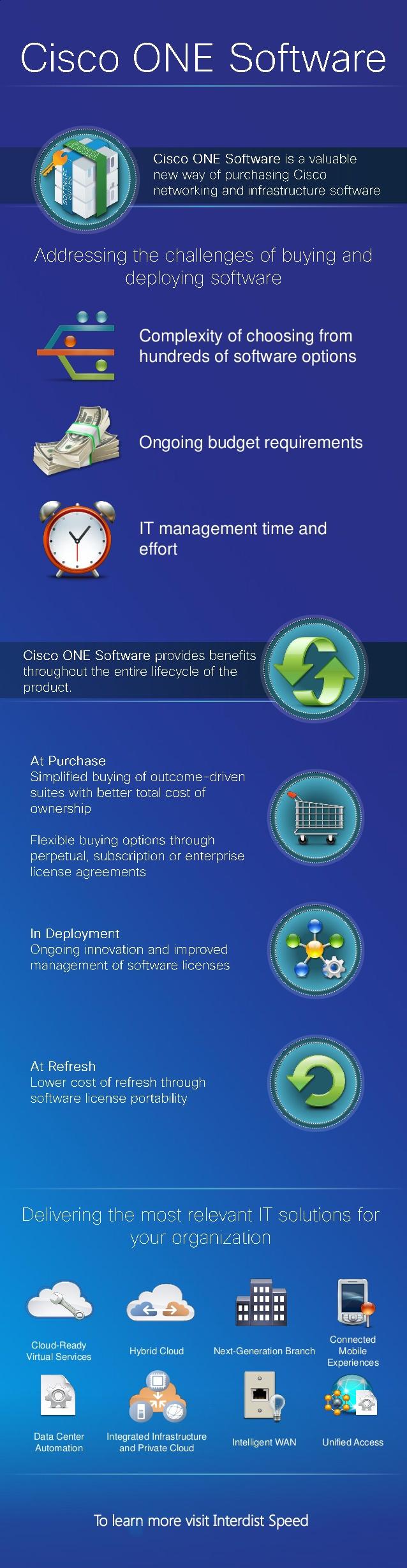 cisco-one-software-infographic.jpg