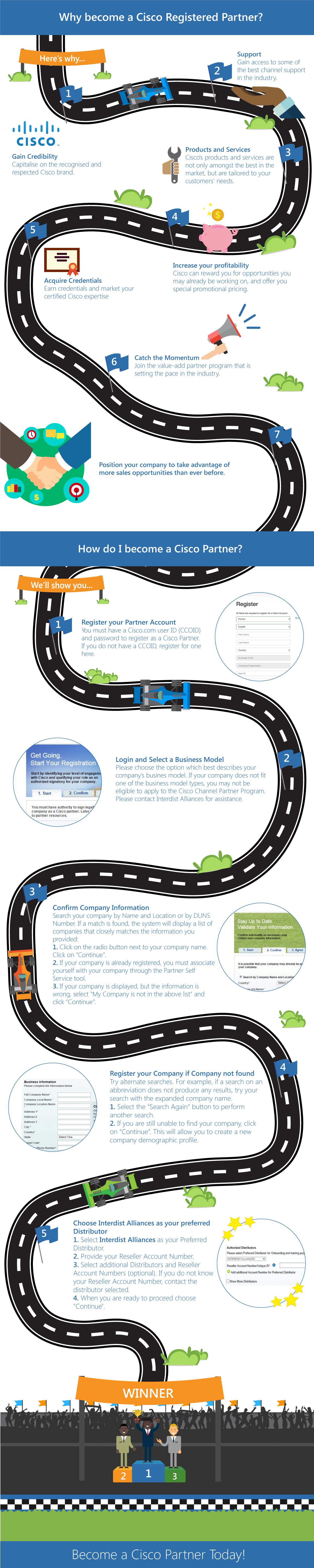 Become_a_Cisco_Partner_Infographic.jpg