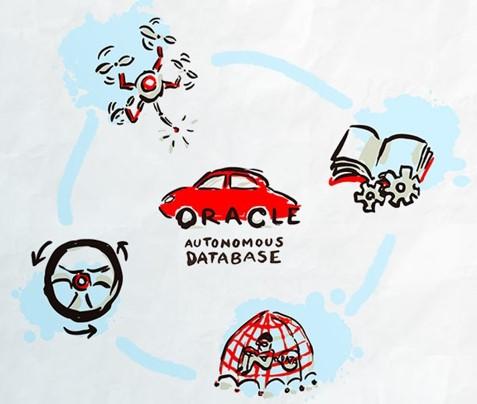 oracle_autonomous_database
